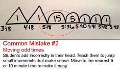 Teaching Elapsed Time: Strategies That Work | Scholastic.com