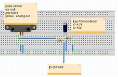 Pulse sensor and transmit the BPM to the computer by TCP...
