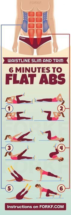 6 Minutes To Flat Abs - Waistline Slim And Trim Workout http://ibeebz.com