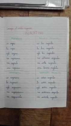 I verbi-modo indicativo-grammatica in quinta-ottobre - Maestra Anita Bullet Journal, Teachers