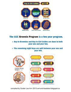 Some of you from countries outside of Canada are wondering what our Canadian badges look like. I've posted the GGC Guide badges and now h. Brownies Girl Guides, Brownie Guides, Daisy Scouts, Girl Scouts, Brownies Activities, Guide Badges, Brownie Badges, World Thinking Day, How To Plan