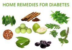 Healam Best Natural Home Remedies for Diabetes - Healam
