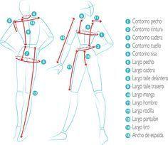 Como tomar medidas corporales, 5 claves para medir bien en http://www.nastasianash.com/5-claves-para-tomar-medidas-corporales/