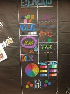Elements of Art Art Classroom Decor, Art Classroom Management, Classroom Design, Class Management, Elements And Principles, Elements Of Art, Middle School Art, Art School, Kids Art Class