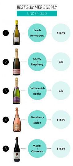 Summer bubbly via Glitter Guide