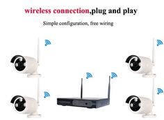 Building Structure Wireless WIFI CCTV Turnkey System Integration