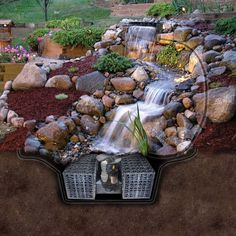 The waterfall/stream portion of a Just-A-Falls system is built the same as a normal water feature, however, the retention basin at the bottom is much easier and faster to build than a normal pond.  Since you simply need a reservoir to hold water in, you do not need any decorative shape or ledges built in.  Simply dig the hole, install liner, place vault in hole and fill with rock.