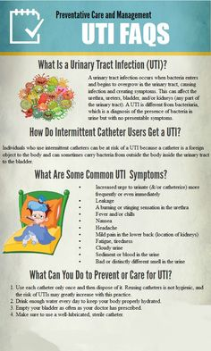 UTI Symptomps, Causes & Remedies.