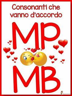 . Italian Grammar, Italian Language, Classroom Posters, Math Classroom, Math Word Walls, Core I, Math Poster, Math Words, Secondary Math