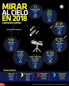 120 Ideas De Ciencia Y Tecnología Ciencia Tecnologia Infografia