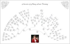 This is an example of how we can customize an ancestor fan chart to make it a very special gift. Family Tree Print, Family Trees, Genealogy Chart, Family Genealogy, Ancestry Dna, Arts And Crafts Projects, Tree Art, Family History, Printing Services