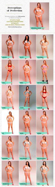 Uma mulher teve seu corpo alterado no Photoshop para analisar os padrões de beleza de diversos países