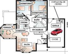 Mapa de la casa