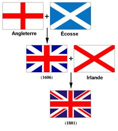 Die 382 Besten Bilder Von Jack Union British Style Union Jack Und