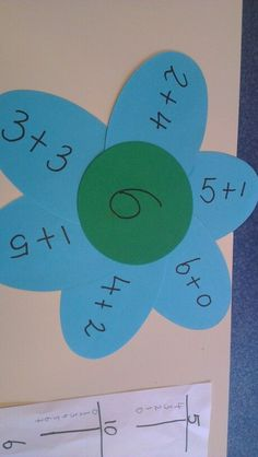 Afbeeldingsresultaat voor splitsbloemen
