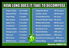 Take a look at these crazy statistics... A plastic bag takes up to 1000 years to decompose!!! Please Please Recycle!