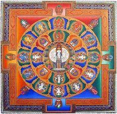 mandalas budistas - Buscar con Google