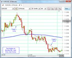 Backtesting forex how many operation