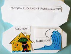Studiamando liberamente: Lapbook: L'acqua Camilla, Coding, Logos, School, Environment, Logo, A Logo, Programming
