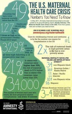 Maternal health care stats.  What you need to know.