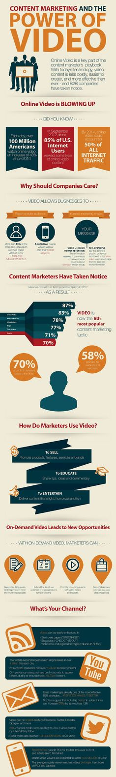 #Content #marketing and the power of #video.