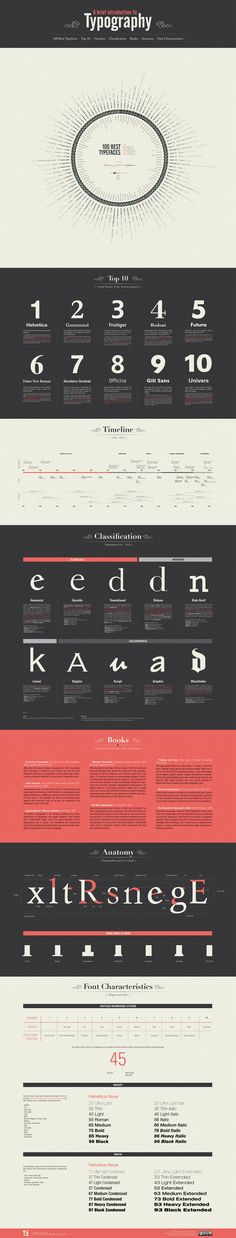 10 Infographics That Will Teach You About Typography.