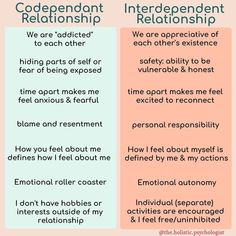 Healthy relationships 420382946468651965 - It wasn't until my that I realized I was struggling with codependency. I didn't even know my first marriage was a mutual codependency… Source by meretnjahnke Toxic Relationships, Healthy Relationships, Relationship Advice, Marriage Tips, Relationship Psychology, Codependency Recovery, Codependency Quotes, Mental And Emotional Health, Psychology Facts