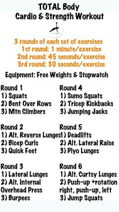 Full Body Cardio Strength Workout Check out the website for more. Full Body Cardio Strength Workout Check out the website for more. At Home Workout Plan, At Home Workouts, Workout Plans, Fitness Tips, Fitness Motivation, Fitness Goals, Health Fitness, Workout Fitness, Workout Body