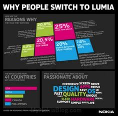 Why people switch to lumia