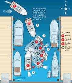 Making a pivot turn is easy and will get you out of tight spaces by turning your boat around in place. Jon Boat, Boat Dock, Pontoon Boat, Boat Building Plans, Boat Plans, Jet Ski, Sailing Terms, Boating License, Boat Navigation