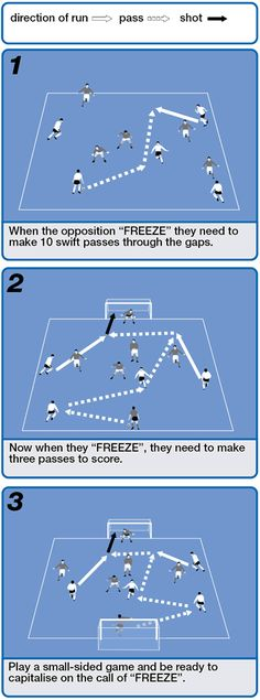 """Put your players' first-touch ball control skills to the test with this """"freeze"""" command soccer drill, by Tony Carr, Academy Director, West Ham United, English Premier League. Soccer Training Drills, Soccer Workouts, Football Drills, Best Football Players, Soccer Coaching, Soccer Players, Football Soccer, Soccer Ball, Hockey"""
