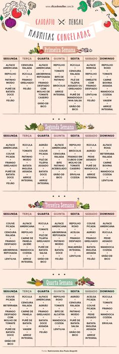 Como fazer comida congelada: cardápio e dicas para refeições saudáveis - pionero de la cosmética, alimentación, moda y confección Healthy Eating Tips, Healthy Life, Healthy Recipes, Menu Dieta, Food Menu, Food Hacks, Health Fitness, Ser Fitness, Food And Drink