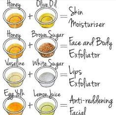 Good to know- natural remedies, with honey, brown/white sugar, egg yolk, lemon juice, etc.