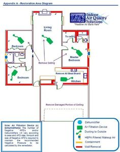 Orlando and Florida Mold Remediation Protocol by State Licensed Mold Assessors, Indoor Air Quality Solutions, IAQS