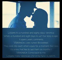 Veronica mars! Team Logan forever :)