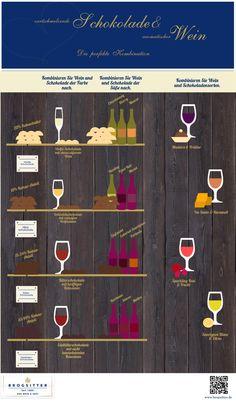 Welcher Wein passt zu welcher Schokolade - diese Infografik erklärt die perfekten Kombinationsmöglichkeiten #Wein #Wine #Schokolade #Chocolate #infographik