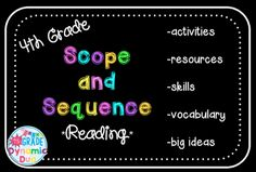 4th Grade Reading Scope and Sequence. An entire year long curriculum full or ideas and resources!  Books, Websites, and much more!