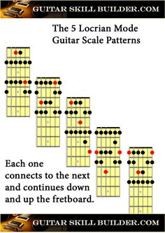 Guitar Scales printable charts of the most commonly used scales Guitar Scale Patterns, Guitar Scales Charts, Guitar Chords And Scales, Acoustic Guitar Chords, Guitar Strumming, Guitar Chords And Lyrics, Guitar Chords Beginner, Guitar Chords For Songs, Guitar Chord Chart