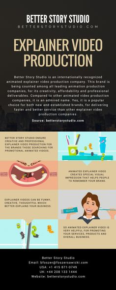 For quality explainer video production Better Story Studio is a reliable name who creates promotional animated videos.