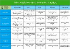 Craving Fresh: Weekly menu plan # 10 - A Trim Healthy Mama approach