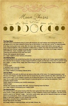 Moon Phases - Pinned by The Mystic's Emporium on Etsy:
