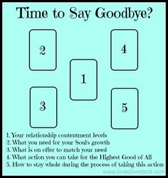 Time to Say Goodbye Tarot Spread   - I love this spread Lottie :) x