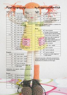 FREE Pippi Longstocking Amigurumi Crochet Pattern / Tutorial