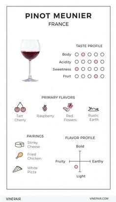 Wine drinks - An Illustrated Guide to Pinot Meunier – Wine drinks Wine Tasting Party, Wine Parties, Wine Education, Wine Guide, Wine Brands, Wine Cocktails, Wine Cheese, Italian Wine, In Vino Veritas