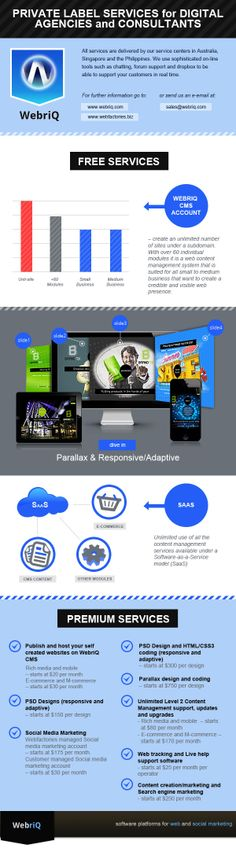 WebriQ Private and White Label Services Digital Marketing Strategy, Sales And Marketing, Private Label, Products, Gadget