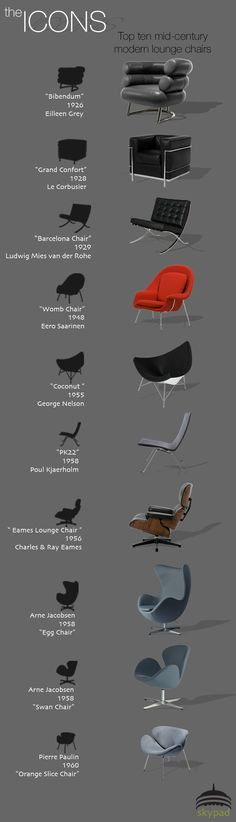 The ICONS: Top Ten Mid-Century Modern Lounge Chairs emfurn.com/