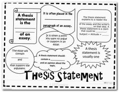 Brainstorming form for the 5 paragraph essay. Use this