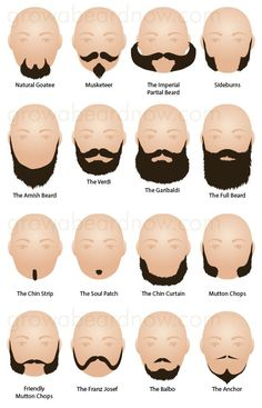 An illustrated guide to the 54 most popular facial hair styles, including those that compete in facial hair competitions. Pick one for you! Beard Styles For Men, Hair And Beard Styles, Hair Styles, Beard Haircut, Latest Design Trends, Beard Grooming, Beard No Mustache, Beard Care, Facial Hair