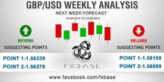 GBP/USD Next Week Forecast(19.08.2013 to 23.08.2013)  http://fxbase.com/newsroom/gbpusd-next-week-forecast19-08-2013-to-23-08-2013/?preview=true_id=8762_nonce=d7732377a9