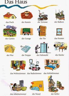 Deutsch Lernen mit Bildern:Das Haus Wortschatz(Home Vocabulary) | German Language learning (Online) in Jaipur, Rajasthan
